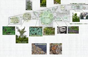 施工までの流れのイメージ