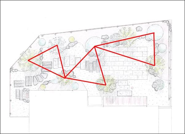 植栽デザインにおける三角構図